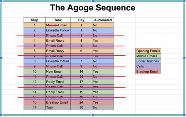 agoge crossed